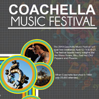 Infographic: Coachella Music Festival Facts & Figures